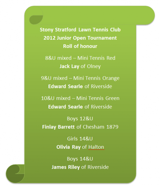 2012 SSLTC Junior Open - Roll of honour